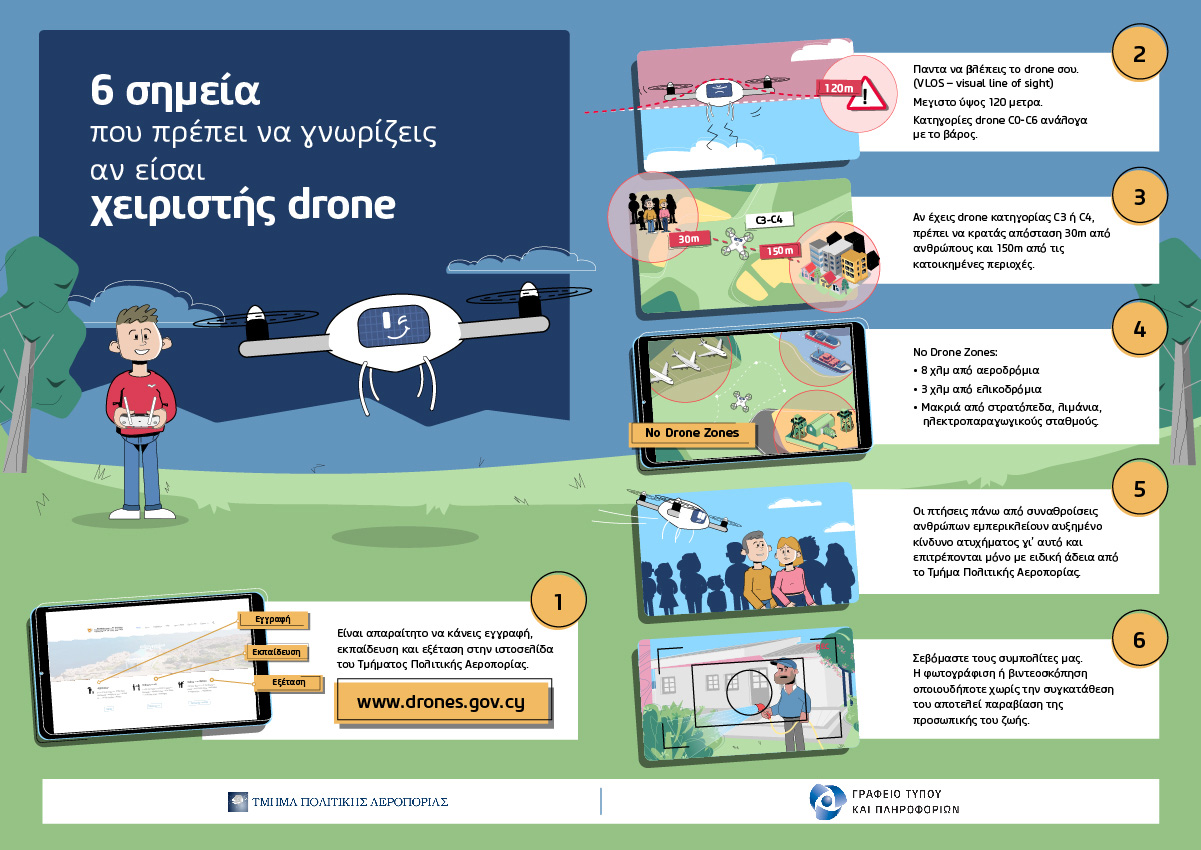 PIO Drones Safety animated video flyer design