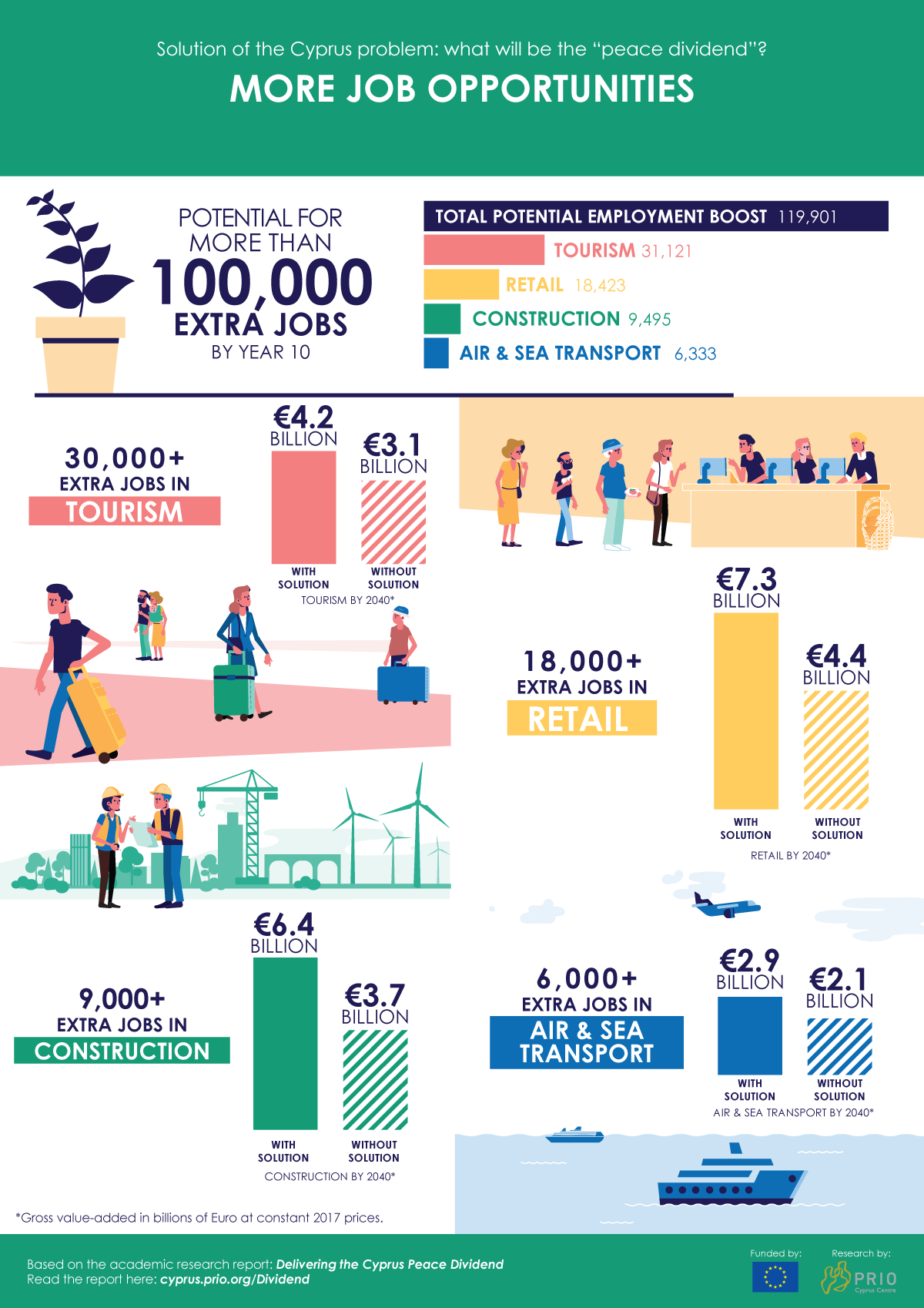 Prio_cyprus Peace Dividend_oh animations_infogrpahics_002