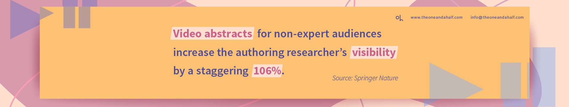oh_one and a half_animation video abstracts increase authoring researchers visibility